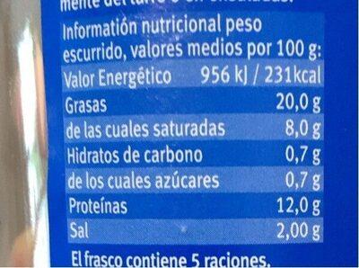Auténtica Land-Bockwurst - Informació nutricional