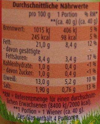 Wiener Würstchen - Nährwertangaben