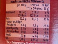 Würstchen Frankfurter Art - Valori nutrizionali - de
