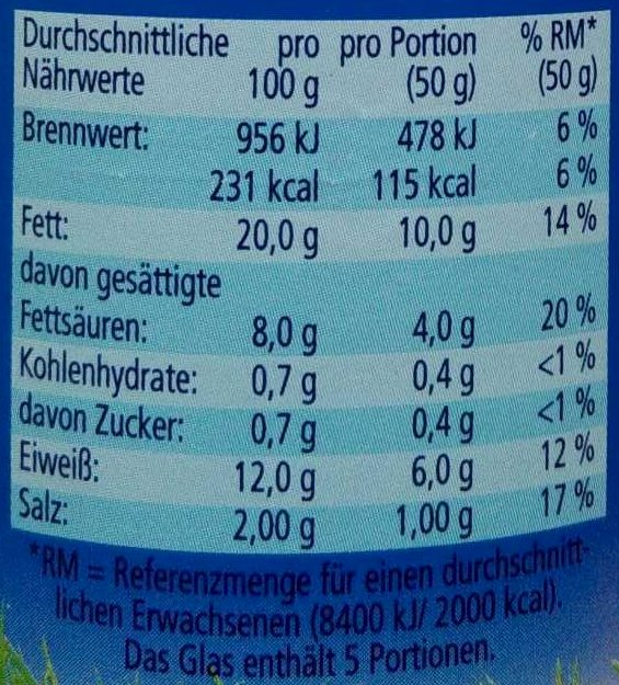 Echte Land-Bockwurst - Nutrition facts - de