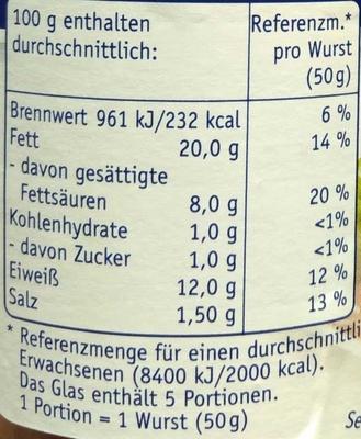Bockwurst in zarter Eigenhaut salzreduziert - Informations nutritionnelles - de