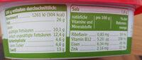 Pommersche Apfel und Zwiebel - Nutrition facts - de