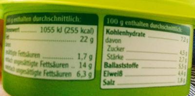 Vegetarische Pommersche Apfel und Zwiebel - Informations nutritionnelles