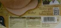 Gegrillter Kochschinken - Nährwertangaben