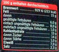 Currywurst - Información nutricional