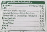 Vegetarische Mühlen Frikadellen - Nutrition facts
