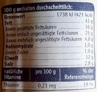 Feine Teewurst - Informations nutritionnelles
