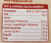 Schinken Spicker Geflügel-Mortadella - Nutrition facts - de