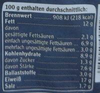 Vegetarische Mühlen Schnitzel Cordon Bleu - Informations nutritionnelles