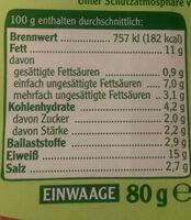 Vegetarische Mühlen Salami - Klassisch - Nutrition facts