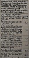 Schogetten Yoghurt-Blueberry-Muesli - Пищевая и энергетическая ценность