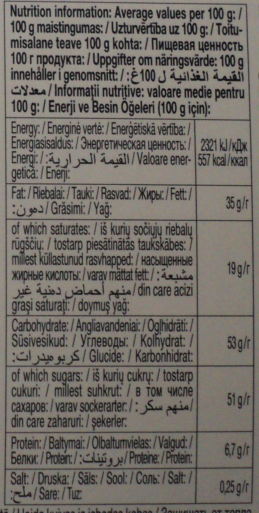 Schogetten Yoghurt-Blueberry-Muesli - Nutrition facts