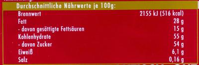 Ritter Sport Rum Trauben Nuss - Nährwertangaben