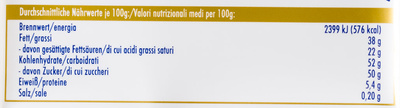 Ritter Sport Himbeer Vanille - Nutrition facts
