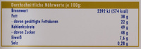 Ritter Sport Joghurt - Informations nutritionnelles - fr