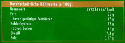 Hazelnuts - Informations nutritionnelles - de