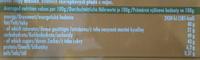 Ritter Sport Caramel noisettes - Nutrition facts