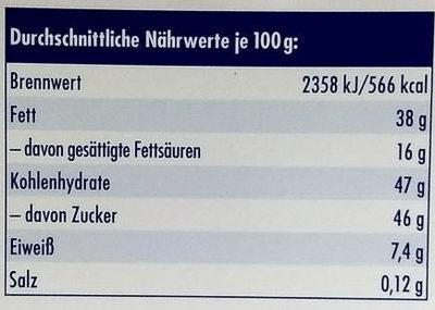 NUSS MIX - Nährwertangaben