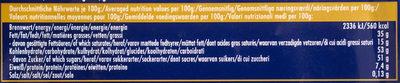 Ritter Sport Nugat - Voedigswaarden