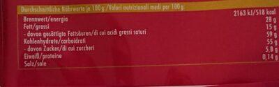 Cranberry noisette - Nutrition facts