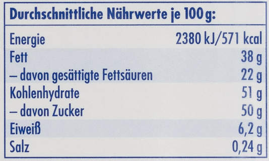 Ritter Sport Schokowürfel joghurt - Nährwertangaben - de