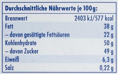 Ritter Sport Schokowürfel dessert - Nutrition facts