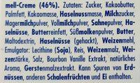 Schokowürfel - Ingredients