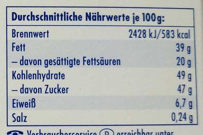 Schokowürfel - Nutrition facts