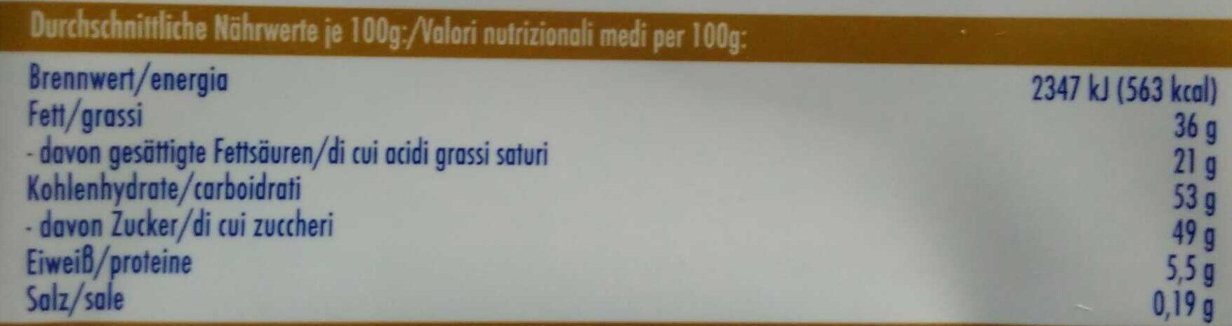 Johannisbeer Streusel - Nutrition facts