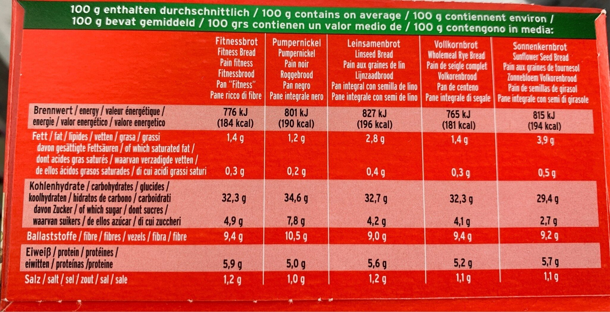 Mestemacher Premium Vollkorn Brotkorb - Informazioni nutrizionali - fr