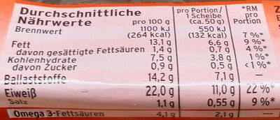 Eiweißbrot - Nutrition facts - de