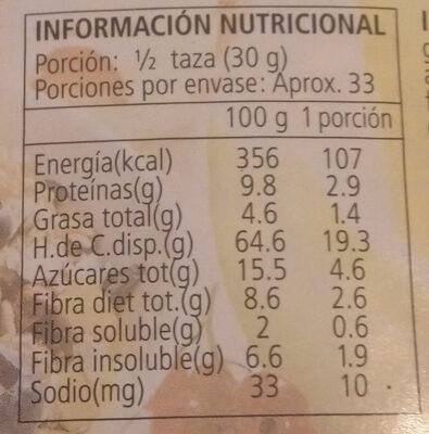 Fruit Muesli - Nutrition facts - es