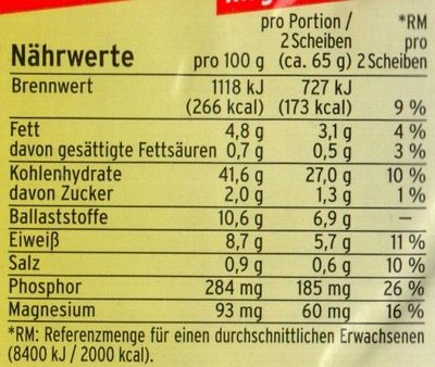 Bio Hafer + Goldleinsaat Toastbrötchen - Nutrition facts