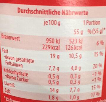 Meica Deutschländer - Informations nutritionnelles - de