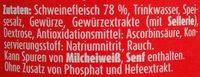 Saft-Bockwurst - Zutaten