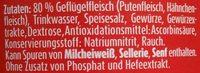 Geflügel-Würstchen in Eigenhaut - Inhaltsstoffe