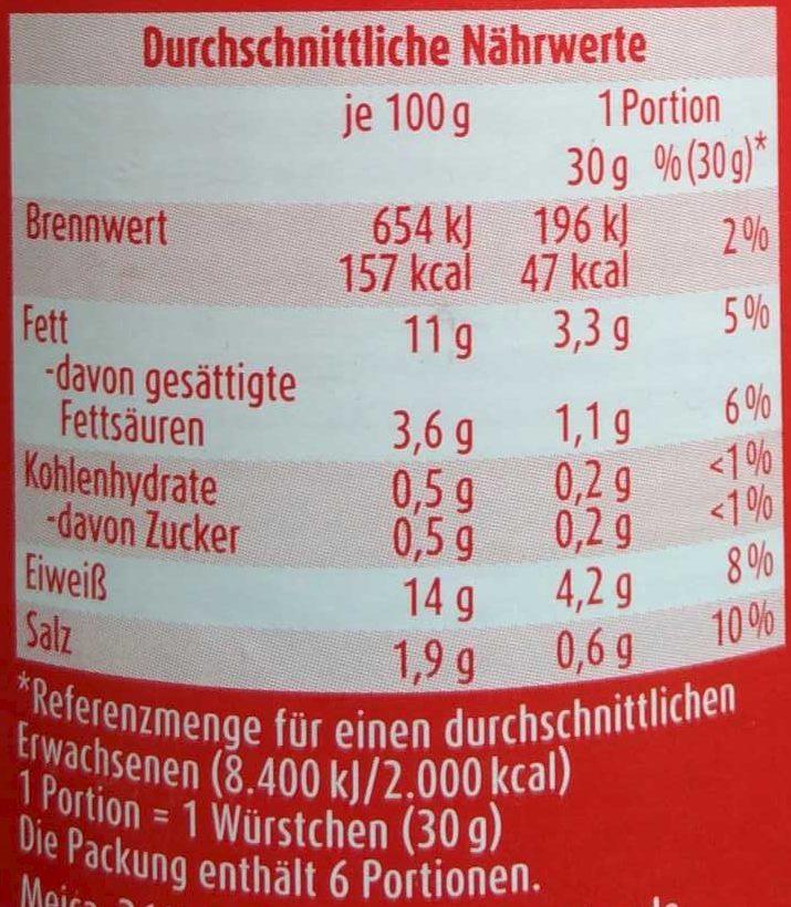 Geflügel-Würstchen in Eigenhaut - Voedigswaarden