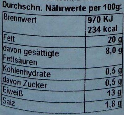 Mini Wini - Informations nutritionnelles
