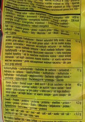 Sour Glowworms - Informazioni nutrizionali