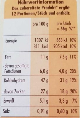 Backmischung Zitronen Wolke - Nutrition facts