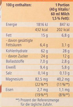 Vitalis SchokoDuomüsli mit Vollmilch- und weißer Schokolade - Nutrition facts