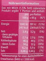 Tassen Küchlein Schoko - Nutrition facts
