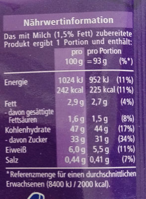 Tassen Küchlein Nougat - Nutrition facts