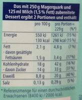 Trenddessert, Lemon Cheesecake - Voedingswaarden