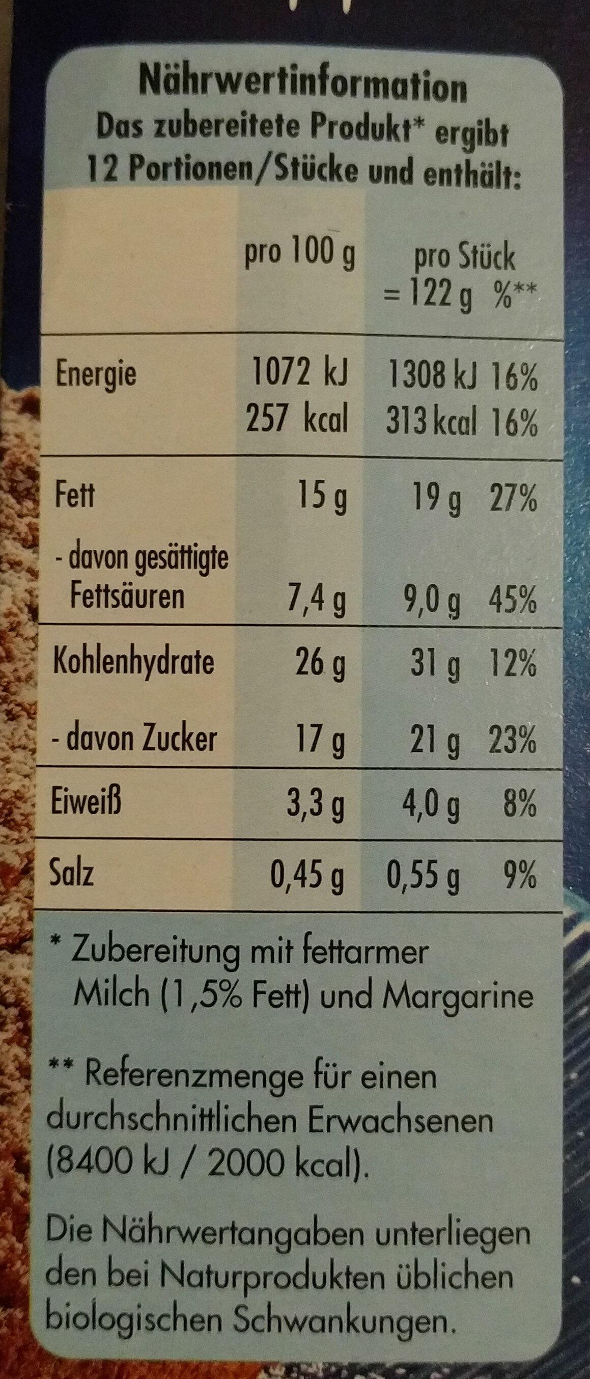 Winter Pflaumen Kuppel - Voedingswaarden - de