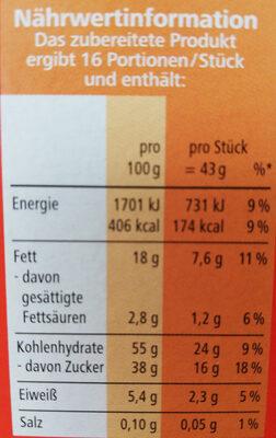 Brownies - Informations nutritionnelles - de