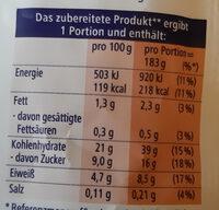 Apfel Zimt porridge - Voedigswaarden