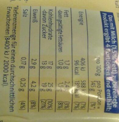 Galetta Cremepudding - Informations nutritionnelles - de