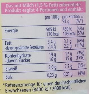 Paradies Creme Stracciatella - Nutrition facts