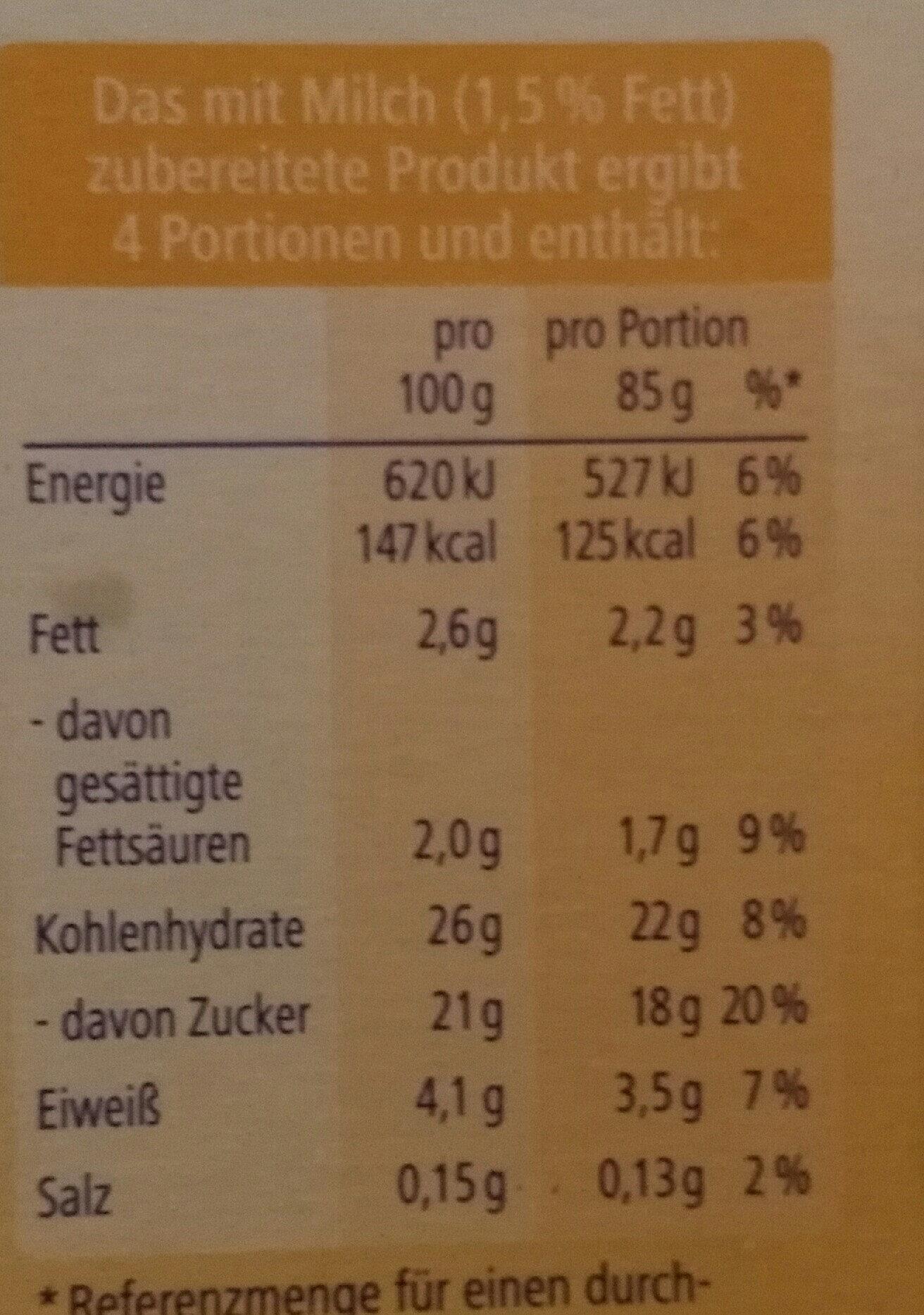 Mousse au Citron - Nutrition facts